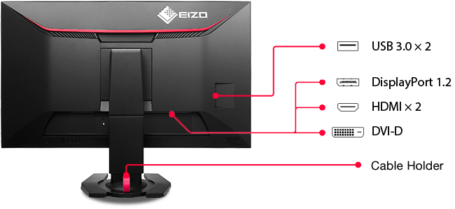 EIZO Gaming Screen Connections